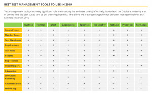 Best-Test-Management-Tools-That-Must-Be-Used-For-2019-2