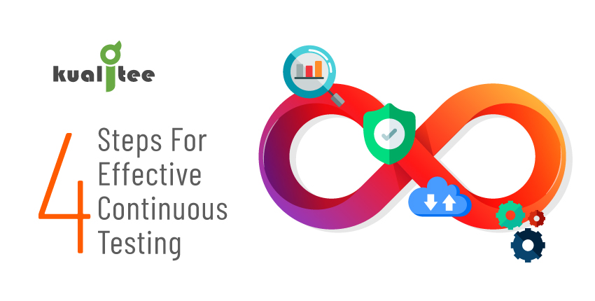4-Steps-For-Effective-Continuous-Testing