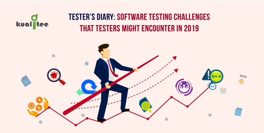 Tester's Diary