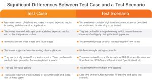 Significant-Differences-Between-Test-Case-and-a-Test-Scenario-01-2