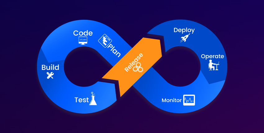 Optimizing your QA for Continuous Delivery